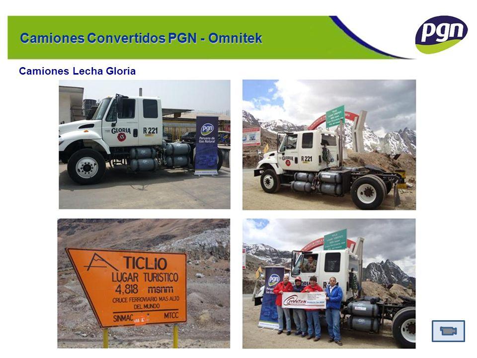 Ejemplo de Estructura: EUFASA Camiones Convertidos PGN - Omnitek Camiones Lecha Gloria