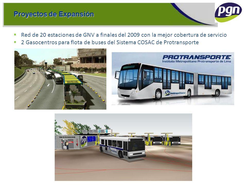 Proyectos de Expansión Red de 20 estaciones de GNV a finales del 2009 con la mejor cobertura de servicio 2 Gasocentros para flota de buses del Sistema