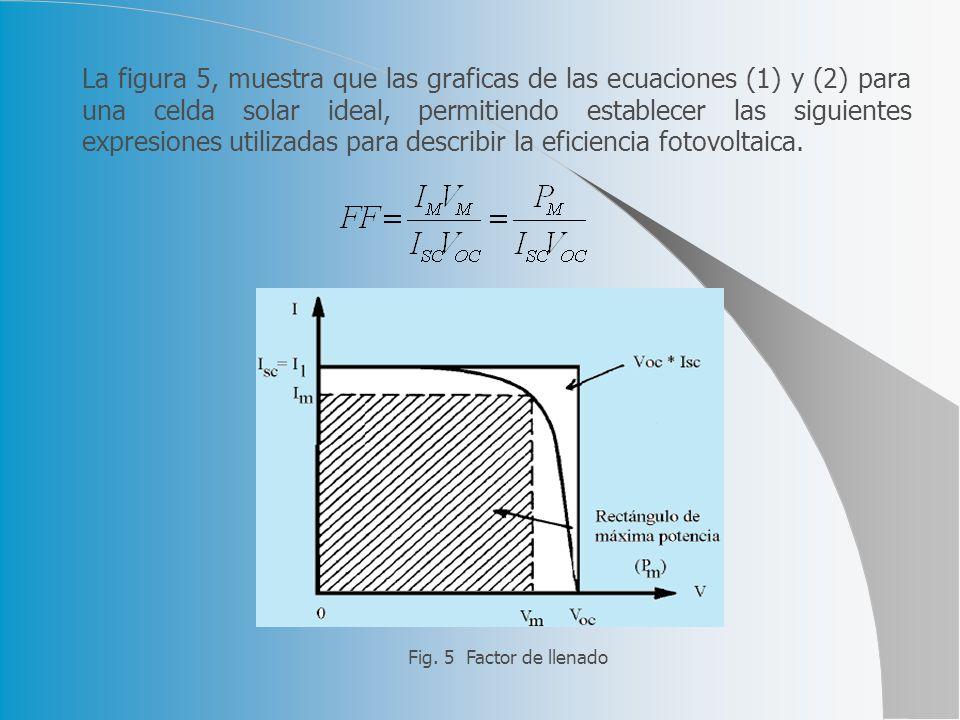 La figura 5, muestra que las graficas de las ecuaciones (1) y (2) para una celda solar ideal, permitiendo establecer las siguientes expresiones utiliz