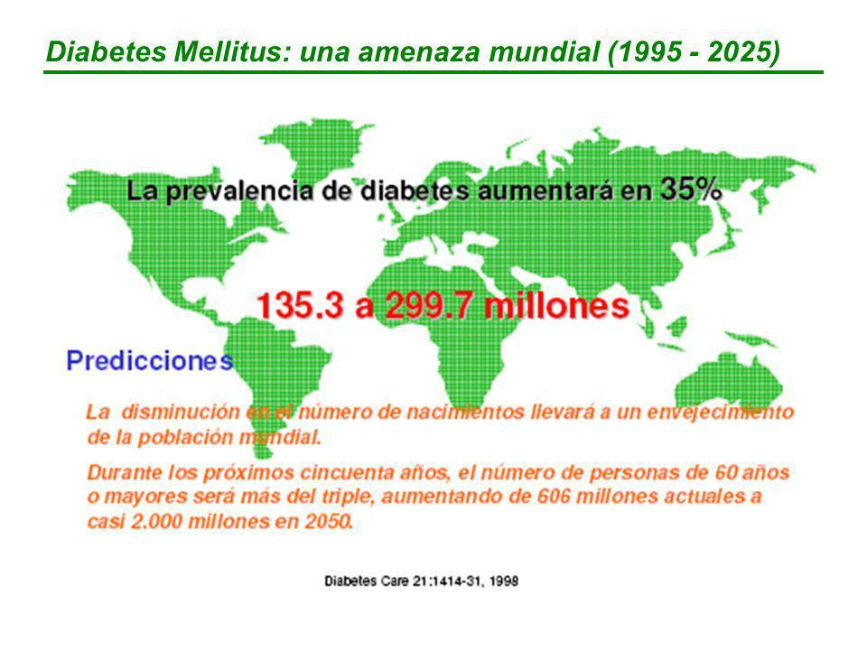 - Exenatide (Byetta®) - Liraglutide (Fase III) DESARROLLO ANTICUERPOS: 67% con exenatide !!!.