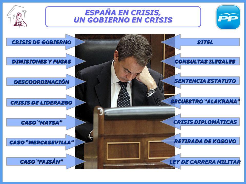 ESPAÑA EN CRISIS, UN GOBIERNO EN CRISIS CRISIS DE GOBIERNO DIMISIONES Y FUGAS DESCOORDINACIÓN CRISIS DE LIDERAZGO CASO MATSA CASO MERCASEVILLA CASO FAISÁN SITEL CONSULTAS ILEGALES SENTENCIA ESTATUTO SECUESTRO ALAKRANA CRISIS DIPLOMÁTICAS RETIRADA DE KOSOVO LEY DE CARRERA MILITAR