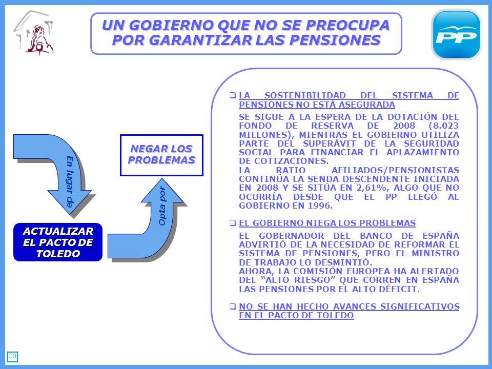 20 LA SOSTENIBILIDAD DEL SISTEMA DE PENSIONES NO ESTÁ ASEGURADA SE SIGUE A LA ESPERA DE LA DOTACIÓN DEL FONDO DE RESERVA DE 2008 (8.023 MILLONES), MIENTRAS EL GOBIERNO UTILIZA PARTE DEL SUPERÁVIT DE LA SEGURIDAD SOCIAL PARA FINANCIAR EL APLAZAMIENTO DE COTIZACIONES.