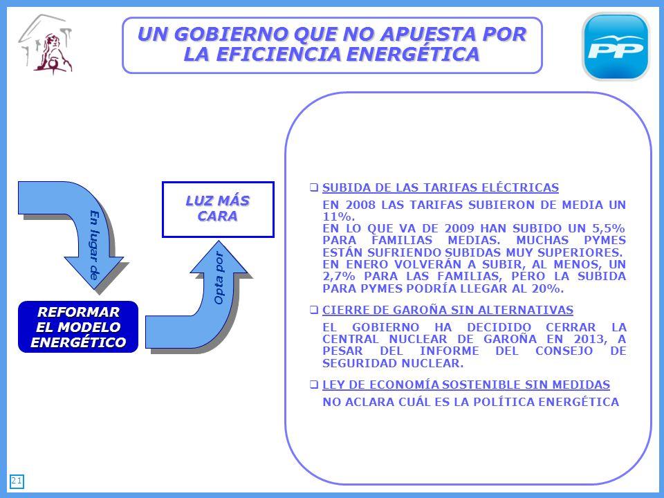 21 UN GOBIERNO QUE NO APUESTA POR LA EFICIENCIA ENERGÉTICA REFORMAR EL MODELO ENERGÉTICO LUZ MÁS CARA SUBIDA DE LAS TARIFAS ELÉCTRICAS EN 2008 LAS TARIFAS SUBIERON DE MEDIA UN 11%.