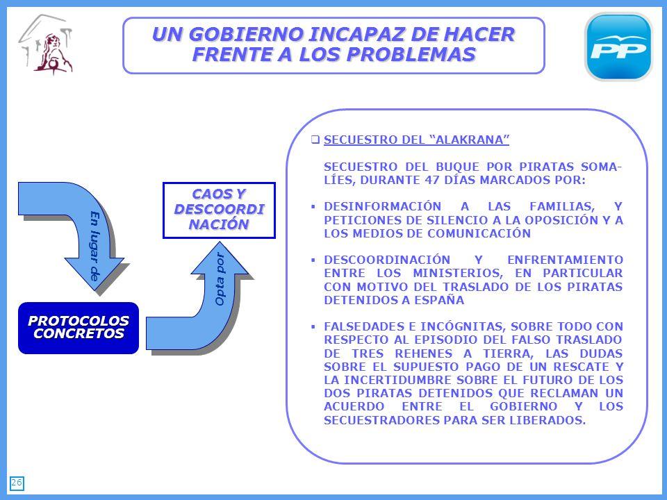 26 SECUESTRO DEL ALAKRANA SECUESTRO DEL BUQUE POR PIRATAS SOMA- LÍES, DURANTE 47 DÍAS MARCADOS POR: DESINFORMACIÓN A LAS FAMILIAS, Y PETICIONES DE SILENCIO A LA OPOSICIÓN Y A LOS MEDIOS DE COMUNICACIÓN DESCOORDINACIÓN Y ENFRENTAMIENTO ENTRE LOS MINISTERIOS, EN PARTICULAR CON MOTIVO DEL TRASLADO DE LOS PIRATAS DETENIDOS A ESPAÑA FALSEDADES E INCÓGNITAS, SOBRE TODO CON RESPECTO AL EPISODIO DEL FALSO TRASLADO DE TRES REHENES A TIERRA, LAS DUDAS SOBRE EL SUPUESTO PAGO DE UN RESCATE Y LA INCERTIDUMBRE SOBRE EL FUTURO DE LOS DOS PIRATAS DETENIDOS QUE RECLAMAN UN ACUERDO ENTRE EL GOBIERNO Y LOS SECUESTRADORES PARA SER LIBERADOS.