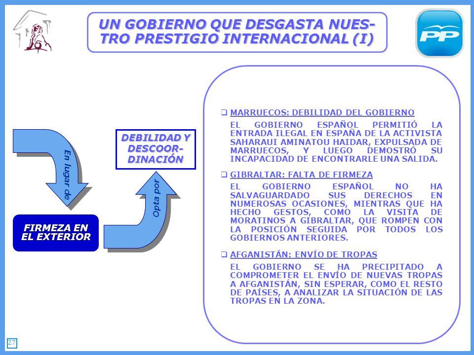 27 MARRUECOS: DEBILIDAD DEL GOBIERNO EL GOBIERNO ESPAÑOL PERMITIÓ LA ENTRADA ILEGAL EN ESPAÑA DE LA ACTIVISTA SAHARAUI AMINATOU HAIDAR, EXPULSADA DE MARRUECOS, Y LUEGO DEMOSTRÓ SU INCAPACIDAD DE ENCONTRARLE UNA SALIDA.