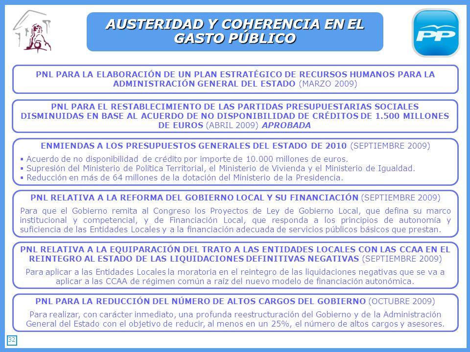 32 PNL RELATIVA A LA REFORMA DEL GOBIERNO LOCAL Y SU FINANCIACIÓN (SEPTIEMBRE 2009) Para que el Gobierno remita al Congreso los Proyectos de Ley de Gobierno Local, que defina su marco institucional y competencial, y de Financiación Local, que responda a los principios de autonomía y suficiencia de las Entidades Locales y a la financiación adecuada de servicios públicos básicos que prestan.