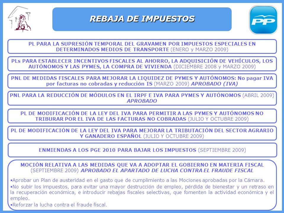 REBAJA DE IMPUESTOS PL DE MODIFICACIÓN DE LA LEY DEL IVA PARA MEJORAR LA TRIBUTACIÓN DEL SECTOR AGRARIO Y GANADERO ESPAÑOL (JULIO Y OCTUBRE 2009) PL RELATIVA A LA APLICACIÓN DEL TIPO REDUCIDO DEL IVA A LOS SERVICIOS DE FONTANERÍA, PINTURA, ELECTRICIDAD Y CARPINTERÍA (DICIEMBRE 2009) PL DE MODIFICACIÓN DE LA LEY DEL IVA PARA PERMITIR A LAS PYMES Y AUTÓNOMOS NO TRIBURAR POR EL IVA DE LAS FACTURAS NO COBRADAS (JULIO Y OCTUBRE 2009) ENMIENDAS A LOS PGE 2010 PARA BAJAR LOS IMPUESTOS (SEPTIEMBRE 2009) PNL PARA LA REDUCCIÓN DE MÓDULOS EN EL IRPF E IVA PARA PYMES Y AUTÓNOMOS (ABRIL 2009) APROBADO PNL DE MEDIDAS FISCALES PARA MEJORAR LA LIQUIDEZ DE PYMES Y AUTÓNOMOS: No pagar IVA por facturas no cobradas y reducción IS (MARZO 2009) APROBADO (IVA) PLs PARA ESTABLECER INCENTIVOS FISCALES AL AHORRO, LA ADQUISICIÓN DE VEHÍCULOS, LOS AUTÓNOMOS Y LAS PYMES, LA COMPRA DE VIVIENDA (DICIEMBRE 2008 y MARZO 2009) PL PARA LA SUPRESIÓN TEMPORAL DEL GRAVAMEN POR IMPUESTOS ESPECIALES EN DETERMINADOS MEDIOS DE TRANSPORTE (ENERO y MARZO 2009) MOCIÓN RELATIVA A LAS MEDIDAS QUE VA A ADOPTAR EL GOBIERNO EN MATERIA FISCAL (SEPTIEMBRE 2009) APROBADO EL APARTADO DE LUCHA CONTRA EL FRAUDE FISCAL Aprobar un Plan de austeridad en el gasto que de cumplimiento a las Mociones aprobadas por la Cámara.