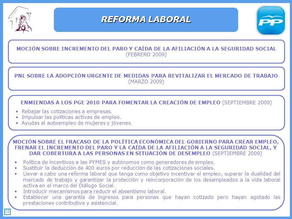 35 MOCIÓN SOBRE EL FRACASO DE LA POLÍTICA ECONÓMICA DEL GOBIERNO PARA CREAR EMPLEO, FRENAR EL INCREMENTO DEL PARO Y LA CAÍDA DE LA AFILIACIÓN A LA SEGURIDAD SOCIAL, Y DAR COBERTURA A LAS PERSONAS EN SITUACIÓN DE DESEMPLEO (SEPTIEMBRE 2009) Política de incentivos a las PYMES y autónomos como generadores de empleo.