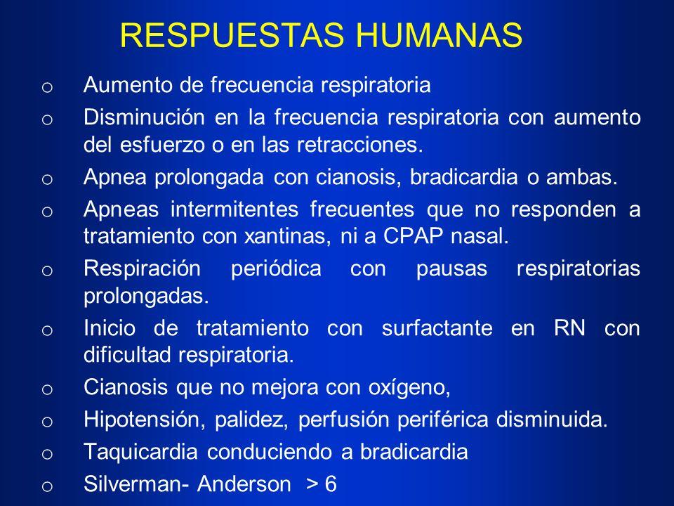 RESPUESTAS HUMANAS o Aumento de frecuencia respiratoria o Disminución en la frecuencia respiratoria con aumento del esfuerzo o en las retracciones. o