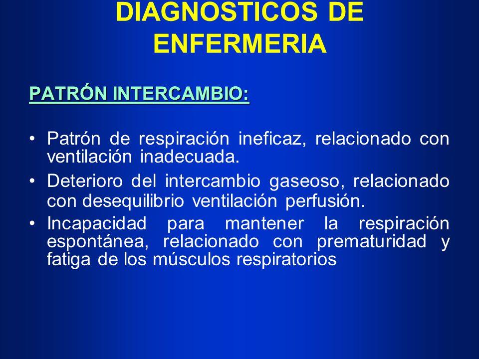 DIAGNOSTICOS DE ENFERMERIA PATRÓN INTERCAMBIO: Patrón de respiración ineficaz, relacionado con ventilación inadecuada. Deterioro del intercambio gaseo