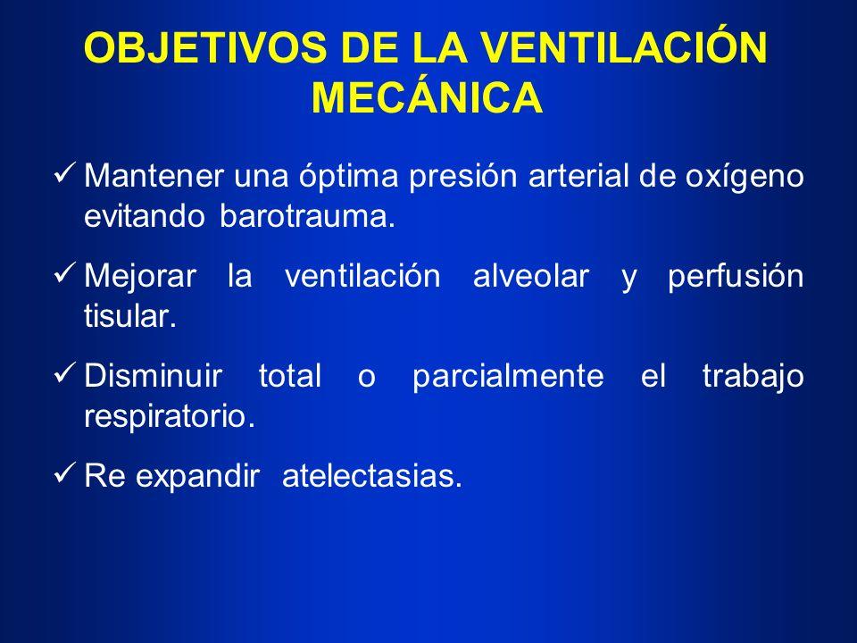 OBJETIVOS DE LA VENTILACIÓN MECÁNICA Mantener una óptima presión arterial de oxígeno evitando barotrauma. Mejorar la ventilación alveolar y perfusión