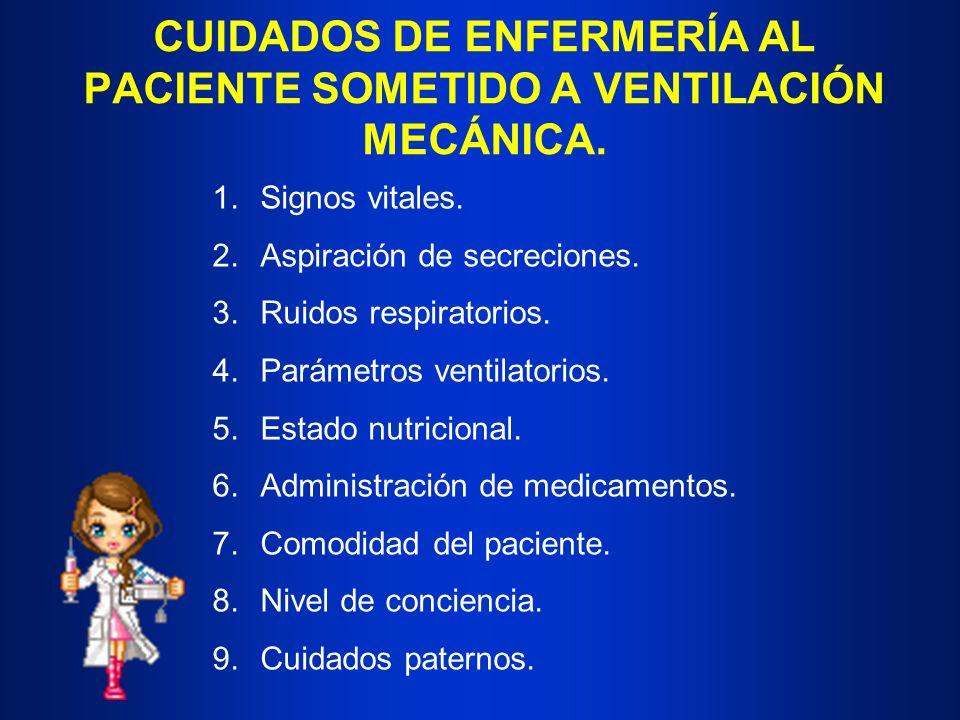 CUIDADOS DE ENFERMERÍA AL PACIENTE SOMETIDO A VENTILACIÓN MECÁNICA. 1.Signos vitales. 2.Aspiración de secreciones. 3.Ruidos respiratorios. 4.Parámetro