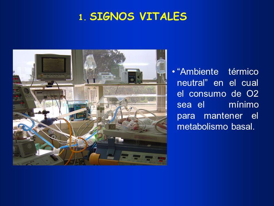 1. SIGNOS VITALES Ambiente térmico neutral en el cual el consumo de O2 sea el mínimo para mantener el metabolismo basal.