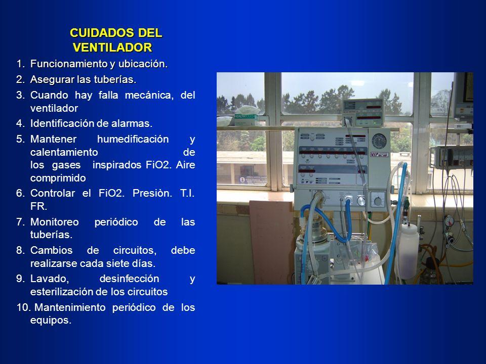 CUIDADOS DEL VENTILADOR CUIDADOS DEL VENTILADOR 1.Funcionamiento y ubicación. 2.Asegurar las tuberías. 3.Cuando hay falla mecánica, del ventilador 4.I