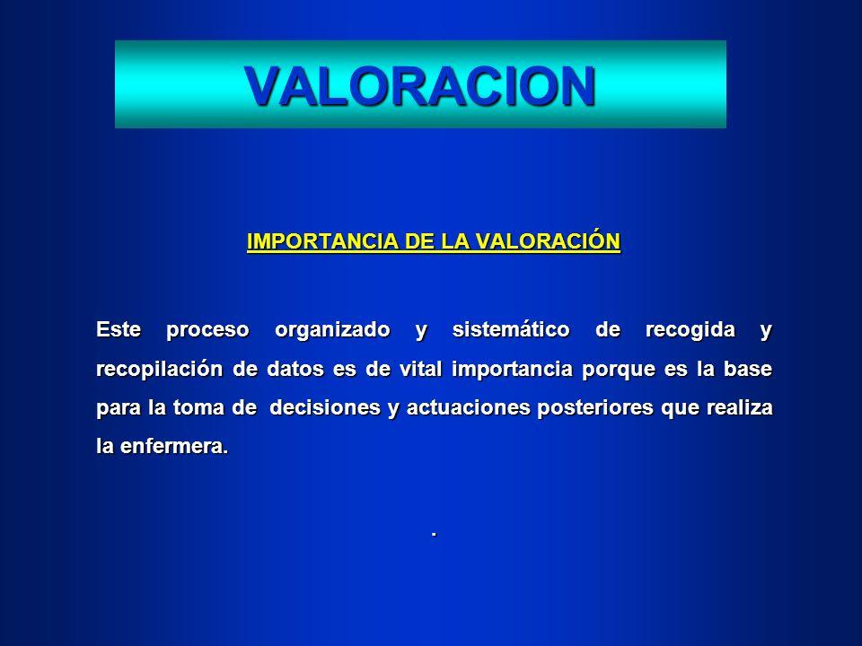 VALORACION IMPORTANCIA DE LA VALORACIÓN Este proceso organizado y sistemático de recogida y recopilación de datos es de vital importancia porque es la
