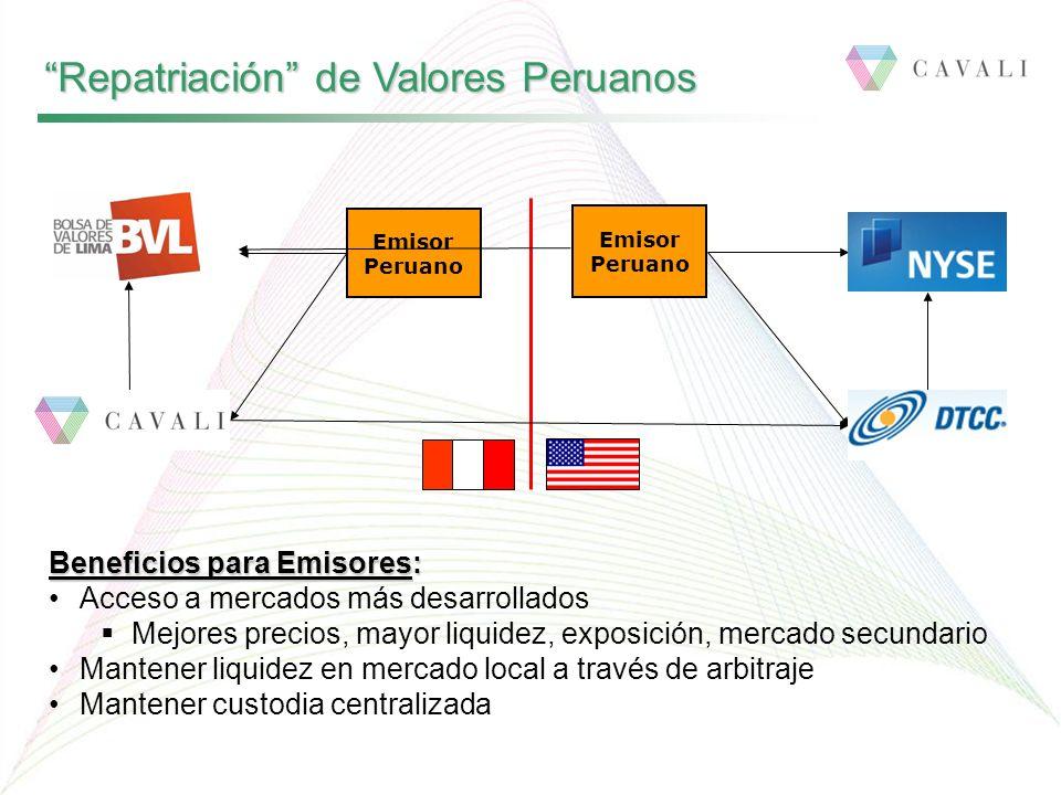 Repatriación de Valores Peruanos Emisor Peruano Beneficios para Emisores: Acceso a mercados más desarrollados Mejores precios, mayor liquidez, exposición, mercado secundario Mantener liquidez en mercado local a través de arbitraje Mantener custodia centralizada