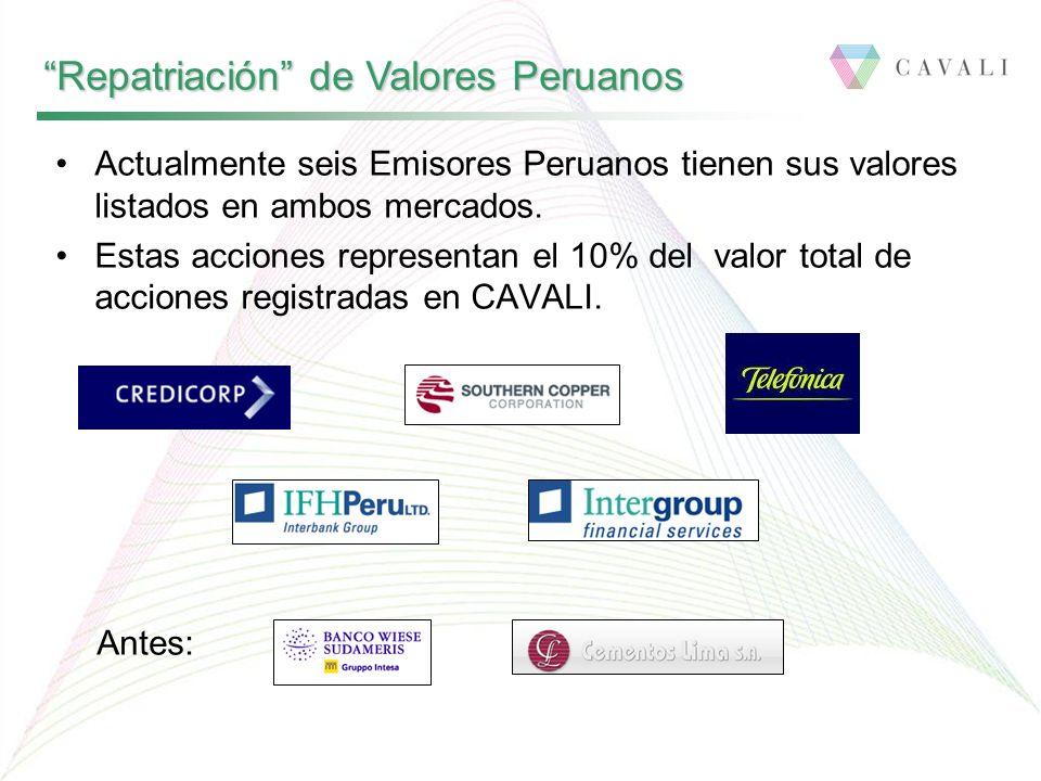 Repatriación de Valores Peruanos Actualmente seis Emisores Peruanos tienen sus valores listados en ambos mercados. Estas acciones representan el 10% d