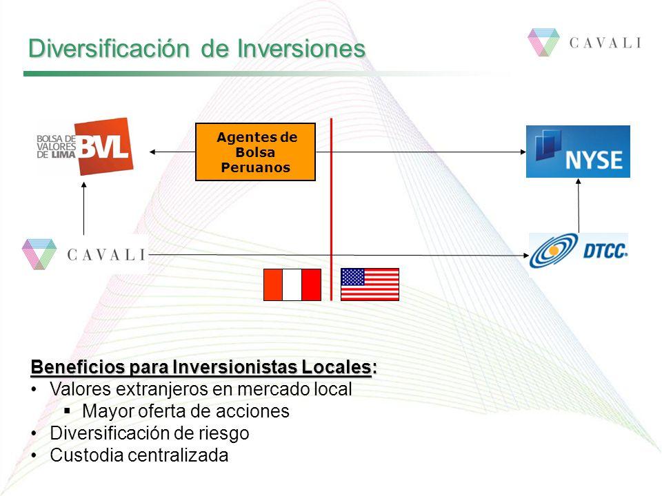 Diversificación de Inversiones Agentes de Bolsa Peruanos Beneficios para Inversionistas Locales: Valores extranjeros en mercado local Mayor oferta de acciones Diversificación de riesgo Custodia centralizada