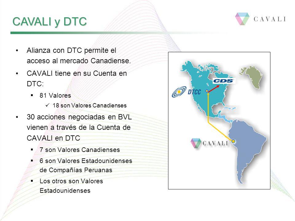 Alianza con DTC permite el acceso al mercado Canadiense. CAVALI tiene en su Cuenta en DTC: 81 Valores 18 son Valores Canadienses 30 acciones negociada