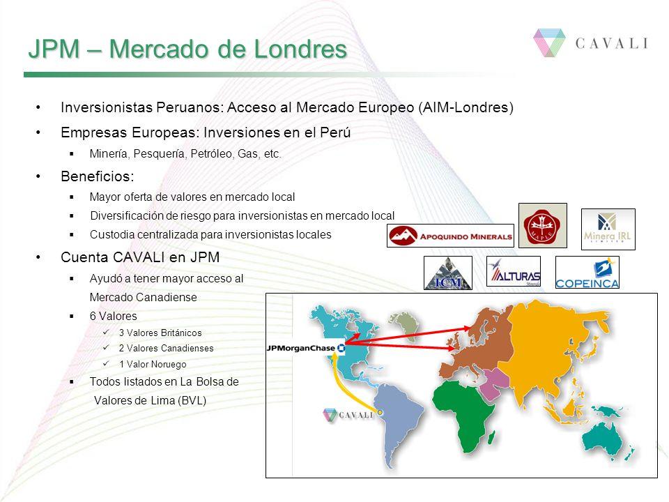 Inversionistas Peruanos: Acceso al Mercado Europeo (AIM-Londres) Empresas Europeas: Inversiones en el Perú Minería, Pesquería, Petróleo, Gas, etc.