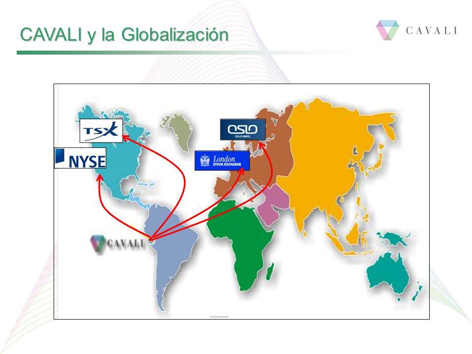 CAVALI y la Globalización