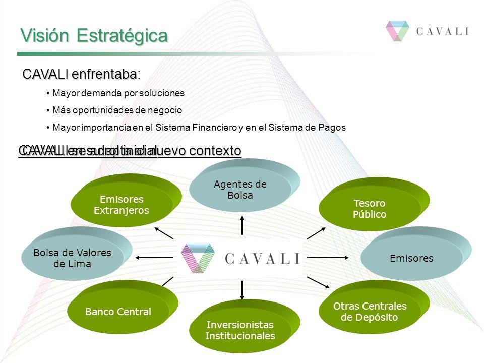 Visión Estratégica Agentes de Bolsa CAVALI se adapta al nuevo contexto Emisores Extranjeros Tesoro Público CAVALI enfrentaba: Mayor demanda por soluci