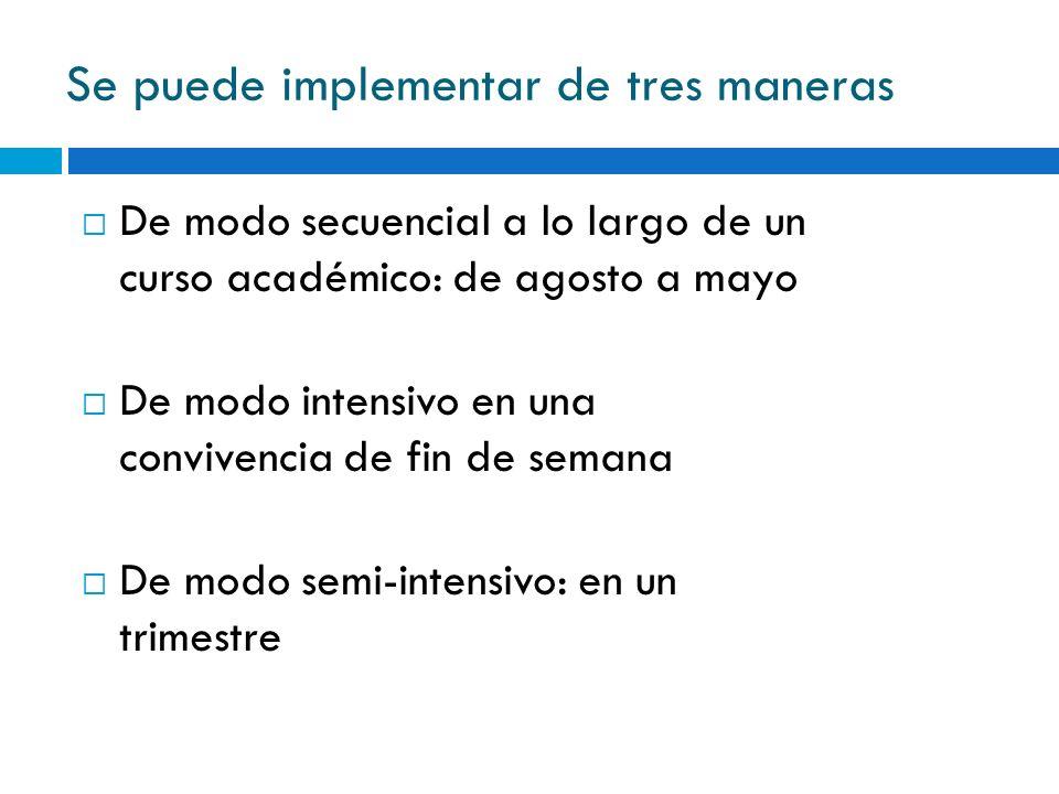 Se puede implementar de tres maneras De modo secuencial a lo largo de un curso académico: de agosto a mayo De modo intensivo en una convivencia de fin