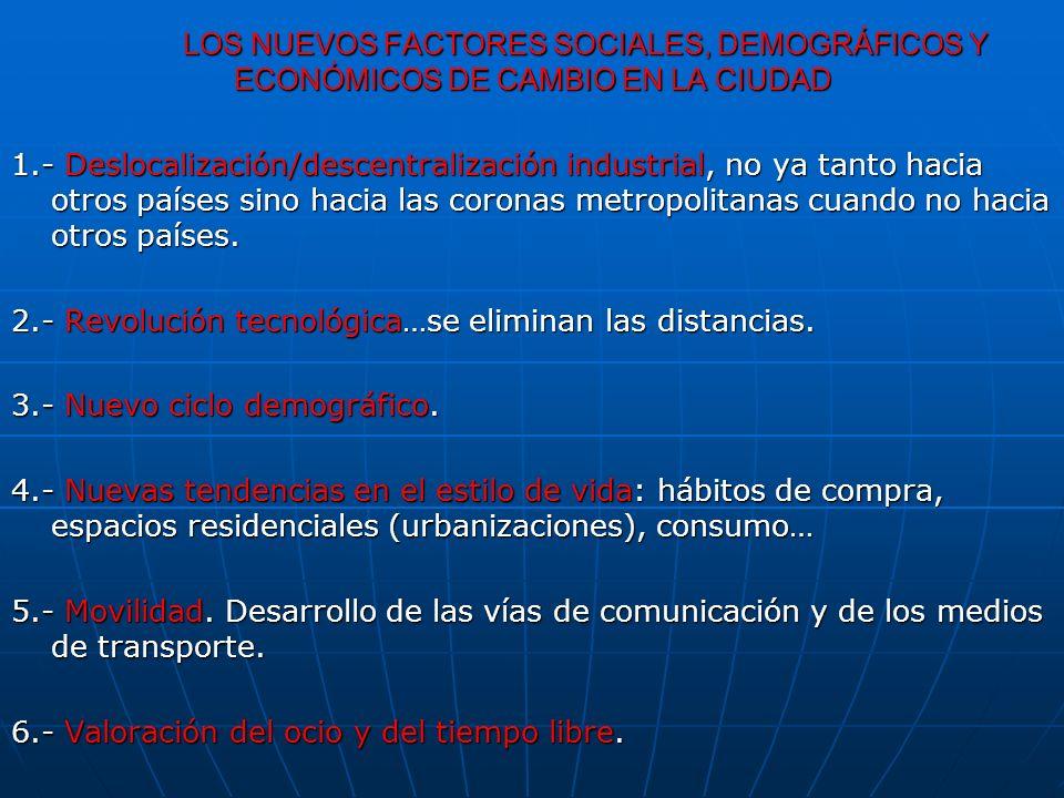 LOS NUEVOS FACTORES SOCIALES, DEMOGRÁFICOS Y ECONÓMICOS DE CAMBIO EN LA CIUDAD 1.- Deslocalización/descentralización industrial, no ya tanto hacia otr