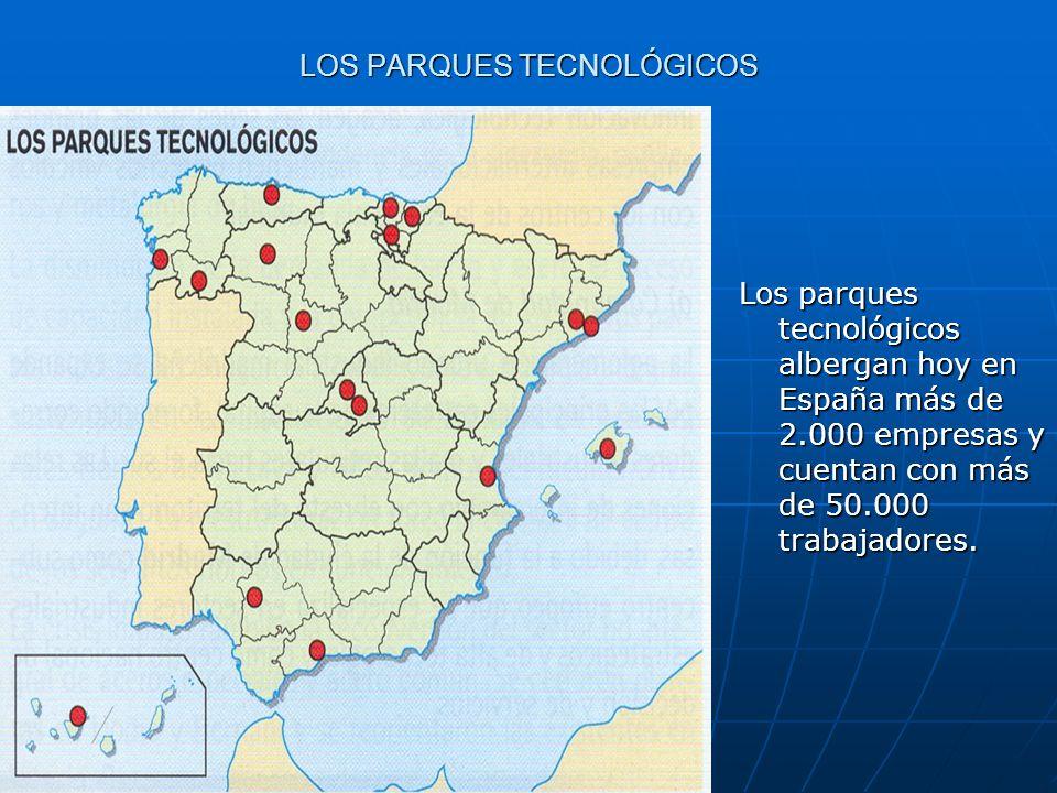 LOS PARQUES TECNOLÓGICOS Los parques tecnológicos albergan hoy en España más de 2.000 empresas y cuentan con más de 50.000 trabajadores.