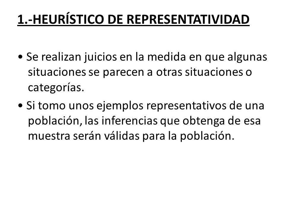 1.-HEURÍSTICO DE REPRESENTATIVIDAD Se realizan juicios en la medida en que algunas situaciones se parecen a otras situaciones o categorías. Si tomo un