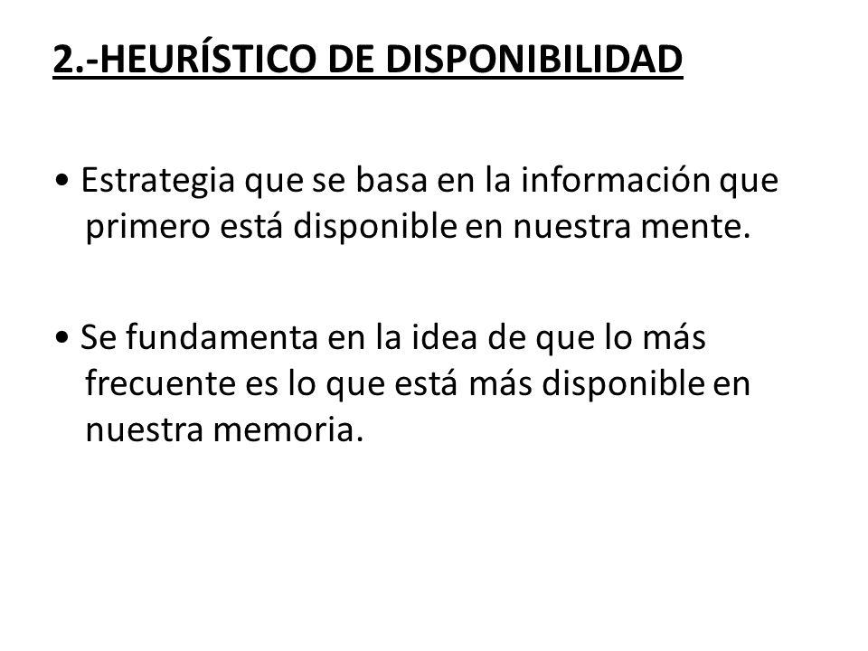 2.-HEURÍSTICO DE DISPONIBILIDAD Estrategia que se basa en la información que primero está disponible en nuestra mente. Se fundamenta en la idea de que