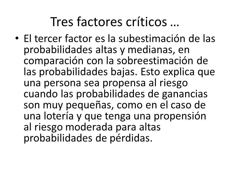 Tres factores críticos … El tercer factor es la subestimación de las probabilidades altas y medianas, en comparación con la sobreestimación de las pro