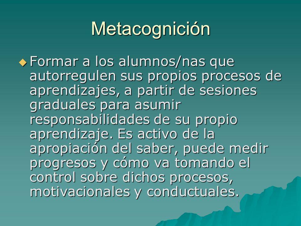 Metacognición Formar a los alumnos/nas que autorregulen sus propios procesos de aprendizajes, a partir de sesiones graduales para asumir responsabilid