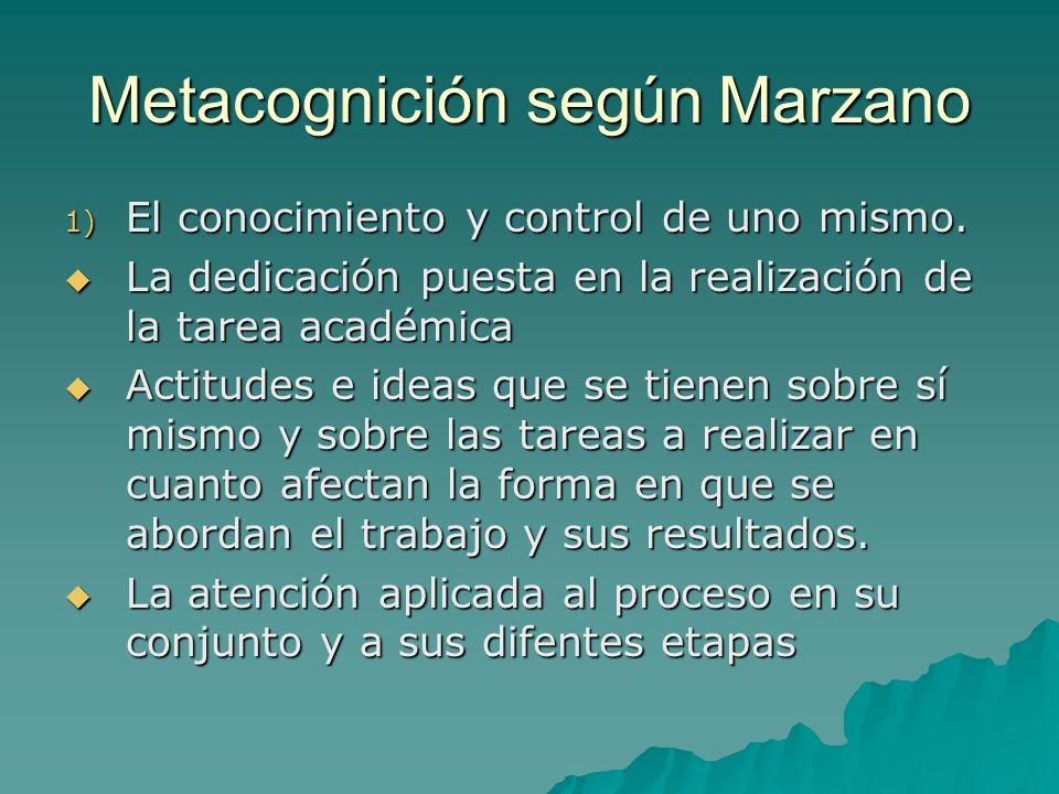 Metacognición según Marzano 1) El conocimiento y control de uno mismo. La dedicación puesta en la realización de la tarea académica La dedicación pues