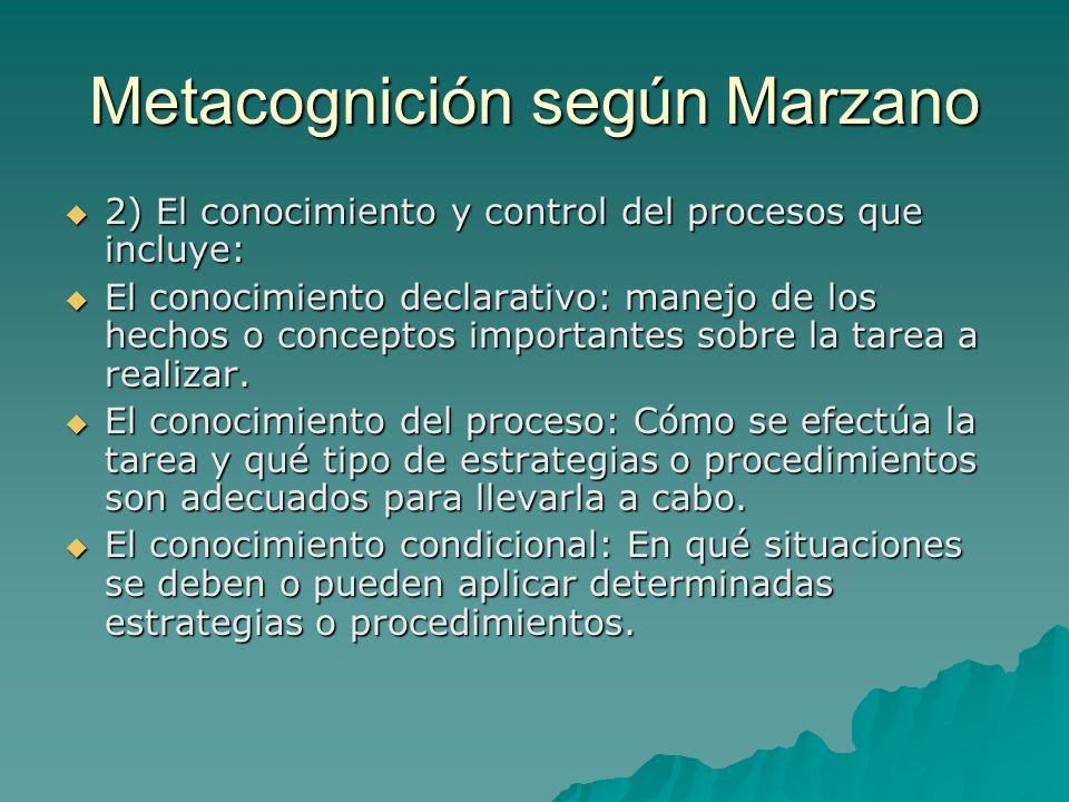Metacognición según Marzano 2) El conocimiento y control del procesos que incluye: 2) El conocimiento y control del procesos que incluye: El conocimie