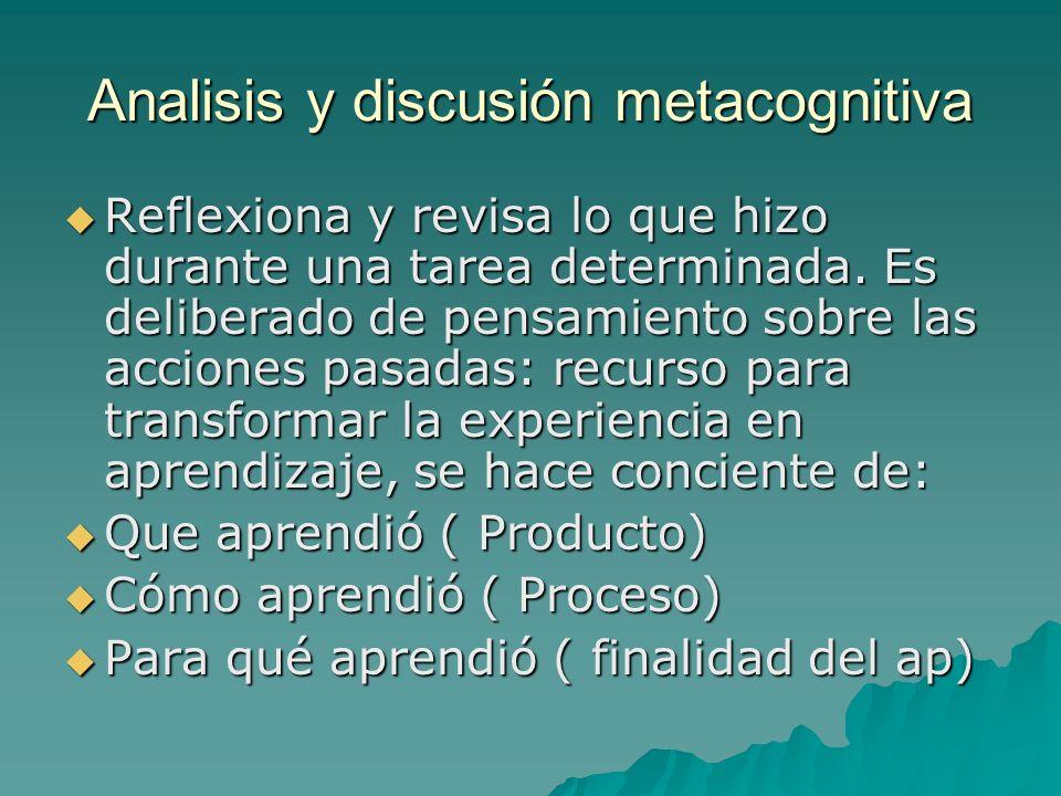 Analisis y discusión metacognitiva Reflexiona y revisa lo que hizo durante una tarea determinada. Es deliberado de pensamiento sobre las acciones pasa