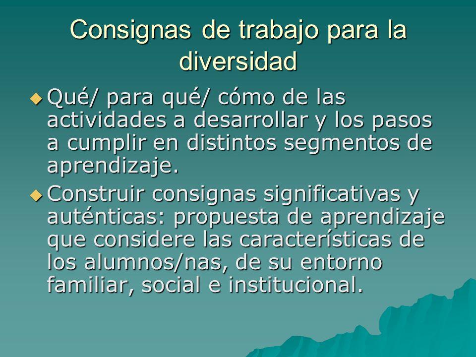 Consignas de trabajo para la diversidad Qué/ para qué/ cómo de las actividades a desarrollar y los pasos a cumplir en distintos segmentos de aprendiza