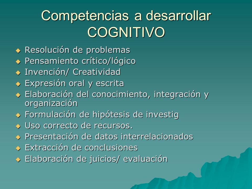 Competencias a desarrollar COGNITIVO Resolución de problemas Resolución de problemas Pensamiento crítico/lógico Pensamiento crítico/lógico Invención/