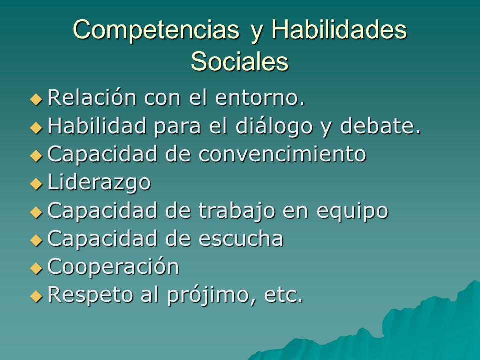 Competencias y Habilidades Sociales Relación con el entorno. Relación con el entorno. Habilidad para el diálogo y debate. Habilidad para el diálogo y