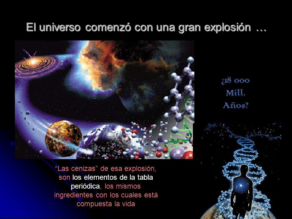 Resultado de imagen de El surgir de la vida en el Universo