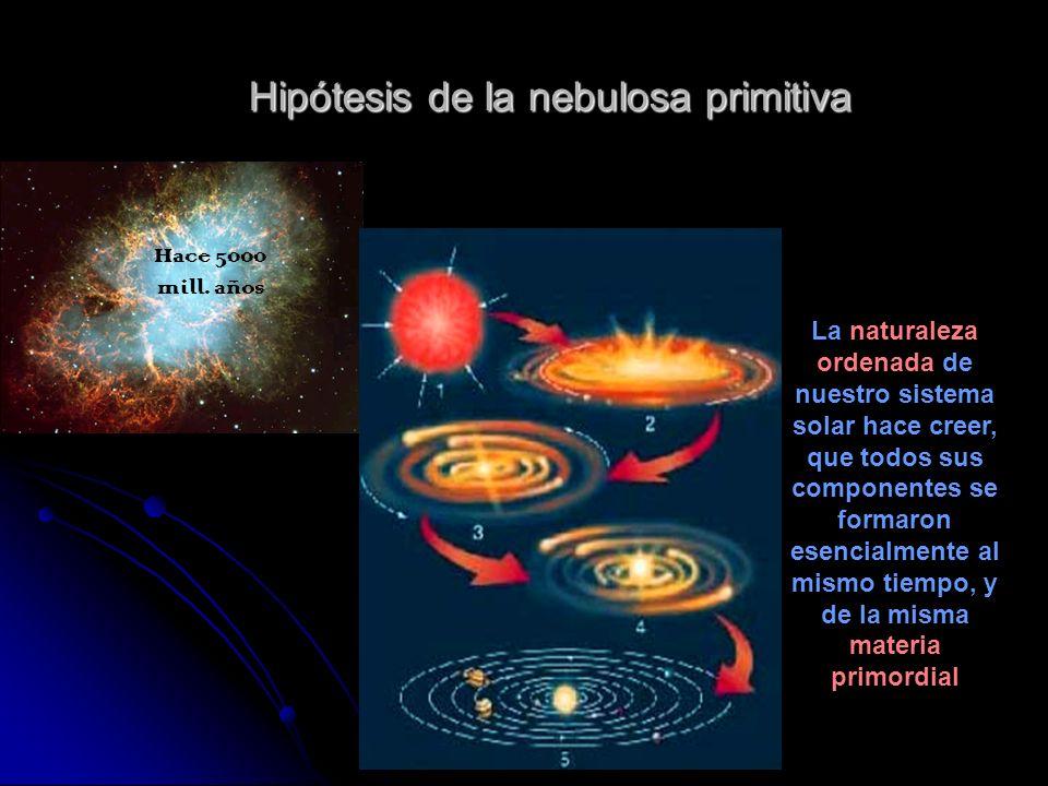 Hipótesis de la nebulosa primitiva La naturaleza ordenada de nuestro sistema solar hace creer, que todos sus componentes se formaron esencialmente al