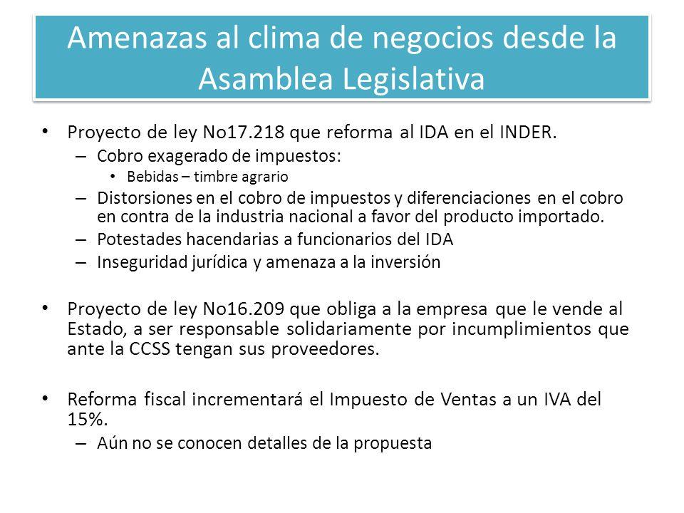 Amenazas al clima de negocios desde la Asamblea Legislativa Proyecto de ley No17.218 que reforma al IDA en el INDER.