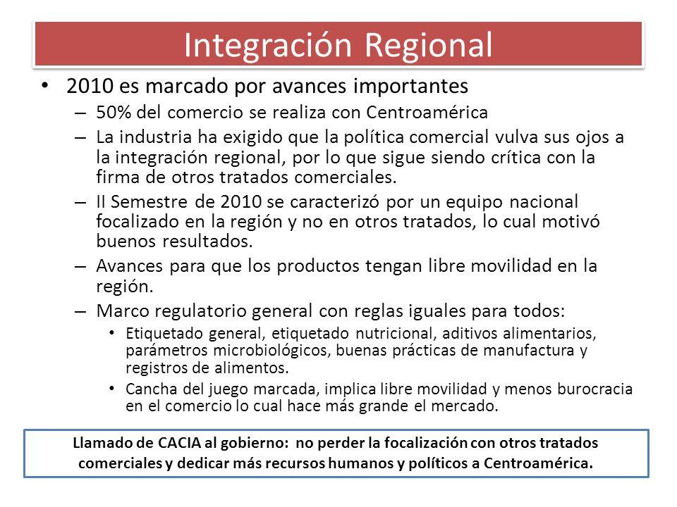 Integración Regional 2010 es marcado por avances importantes – 50% del comercio se realiza con Centroamérica – La industria ha exigido que la política comercial vulva sus ojos a la integración regional, por lo que sigue siendo crítica con la firma de otros tratados comerciales.