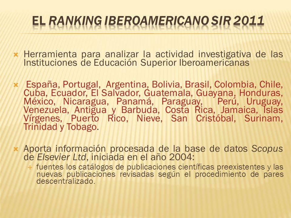 Herramienta para analizar la actividad investigativa de las Instituciones de Educación Superior Iberoamericanas España, Portugal, Argentina, Bolivia,