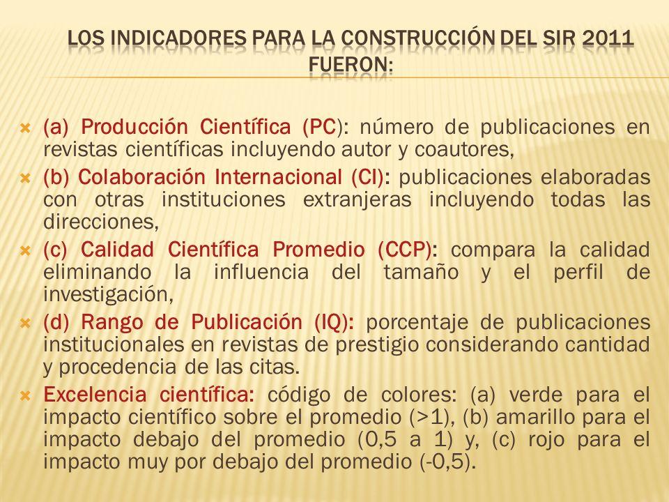 (a) Producción Científica (PC): número de publicaciones en revistas científicas incluyendo autor y coautores, (b) Colaboración Internacional (CI): pub