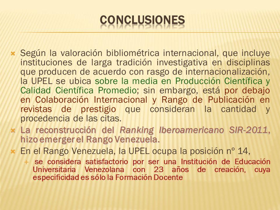 Según la valoración bibliométrica internacional, que incluye instituciones de larga tradición investigativa en disciplinas que producen de acuerdo con