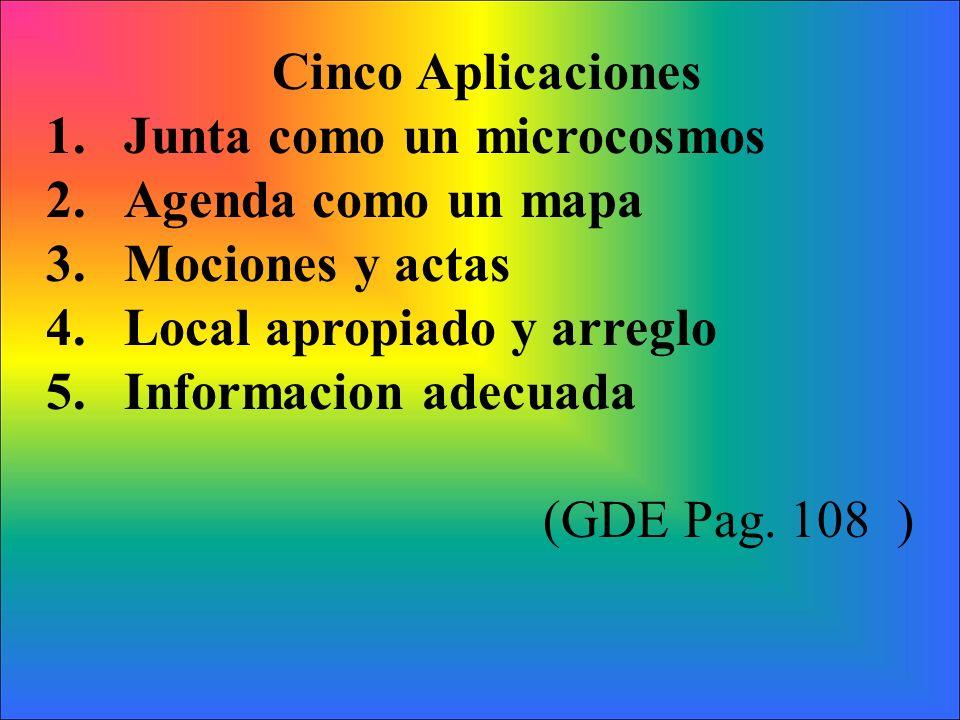 Cinco Aplicaciones 1.Junta como un microcosmos 2.Agenda como un mapa 3.Mociones y actas 4.Local apropiado y arreglo 5.Informacion adecuada (GDE Pag. 1