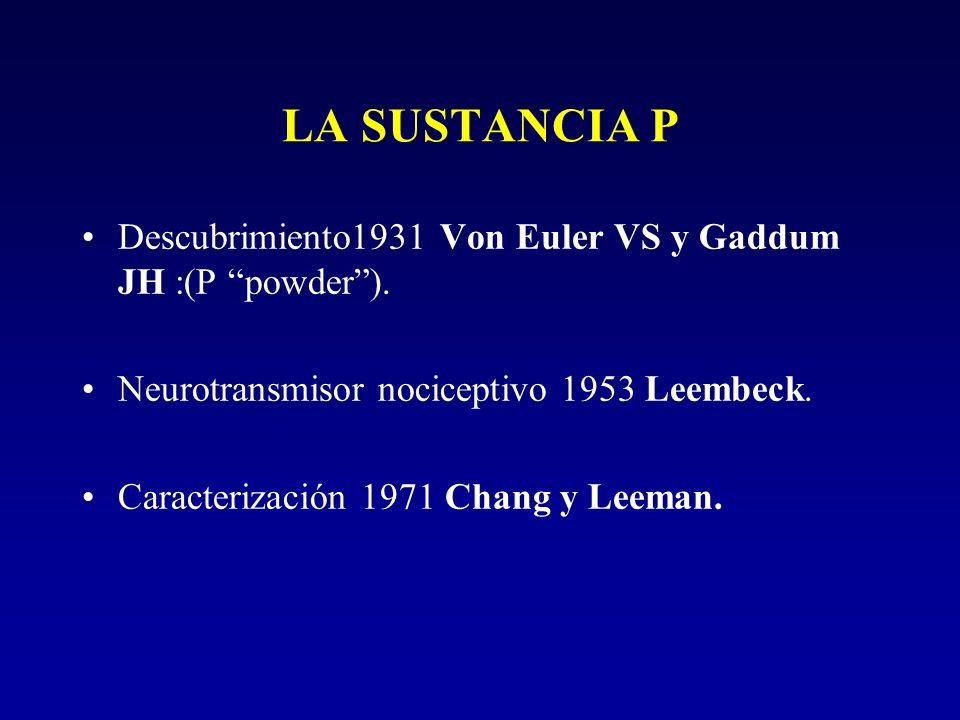 LA SUSTANCIA P Descubrimiento1931 Von Euler VS y Gaddum JH :(P powder). Neurotransmisor nociceptivo 1953 Leembeck. Caracterización 1971 Chang y Leeman