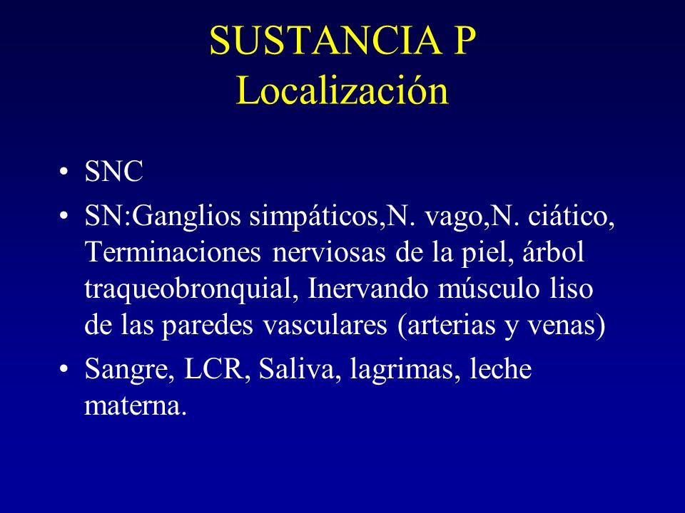SUSTANCIA P Localización SNC SN:Ganglios simpáticos,N. vago,N. ciático, Terminaciones nerviosas de la piel, árbol traqueobronquial, Inervando músculo