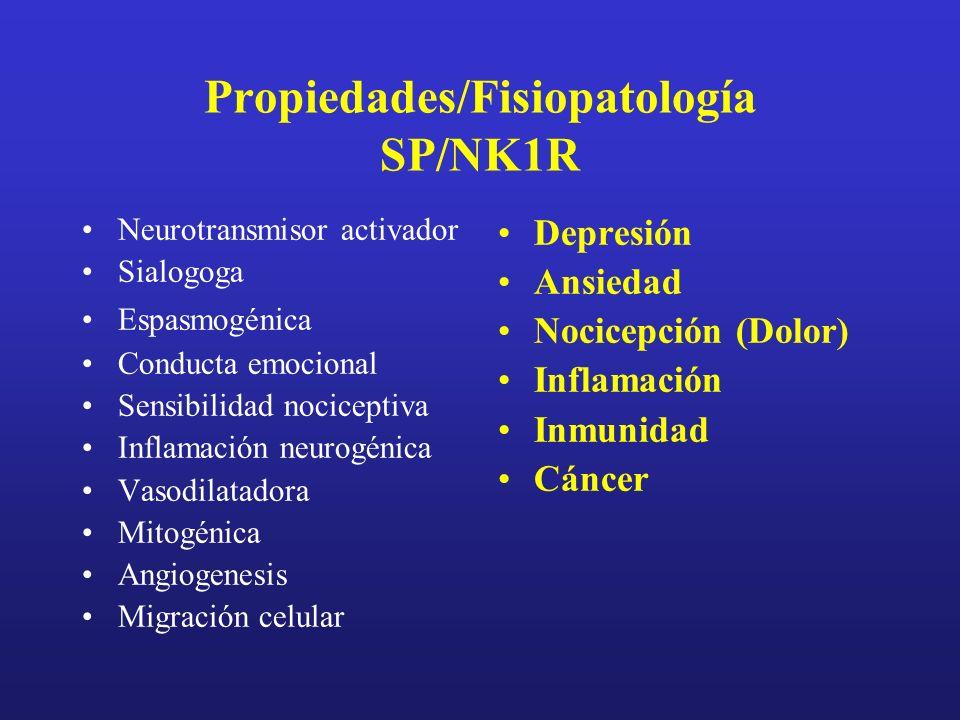 Propiedades/Fisiopatología SP/NK1R Neurotransmisor activador Sialogoga Espasmogénica Conducta emocional Sensibilidad nociceptiva Inflamación neurogéni